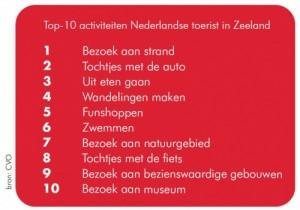 top10activiteiten